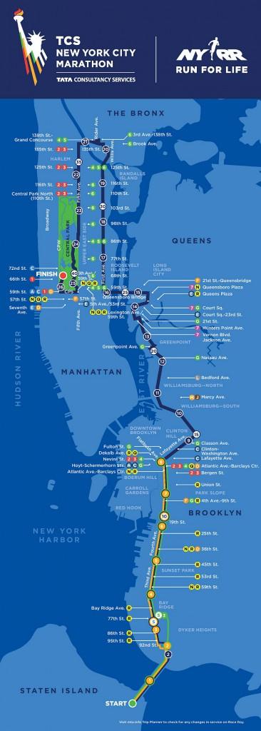 parcours du marathon de New York
