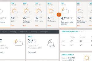 Quel est le meilleur site pour suivre la météo à New York ?