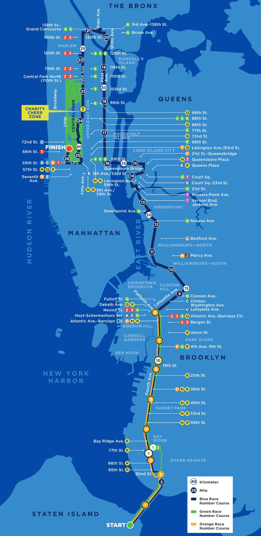 parcours du marathon de New York 2018